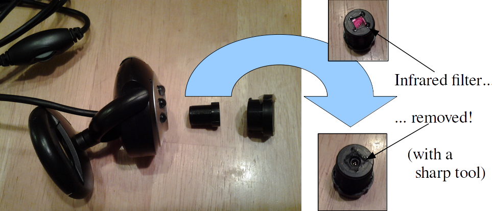 How to modify a webcam to obtain an infrared camera